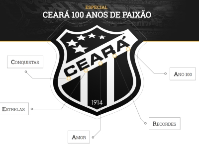 Ceará 100 anos